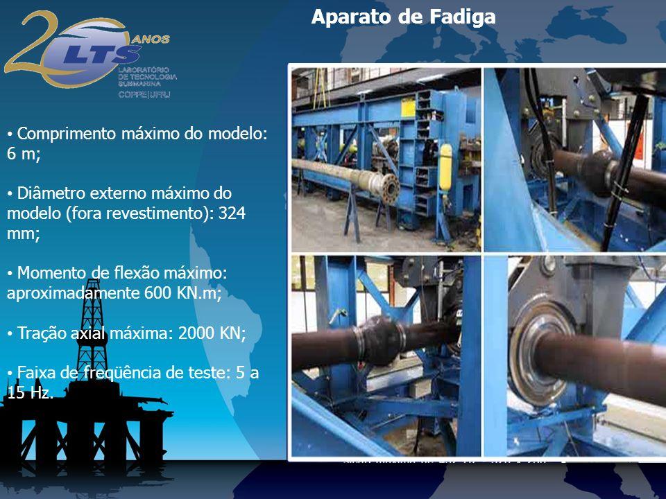 Aparato de Fadiga Comprimento máximo do modelo: 6 m; Diâmetro externo máximo do modelo (fora revestimento): 324 mm; Momento de flexão máximo: aproximadamente 600 KN.m; Tração axial máxima: 2000 KN; Faixa de freqüência de teste: 5 a 15 Hz.