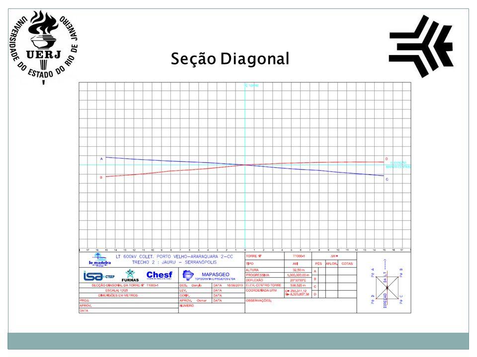 Seção Diagonal