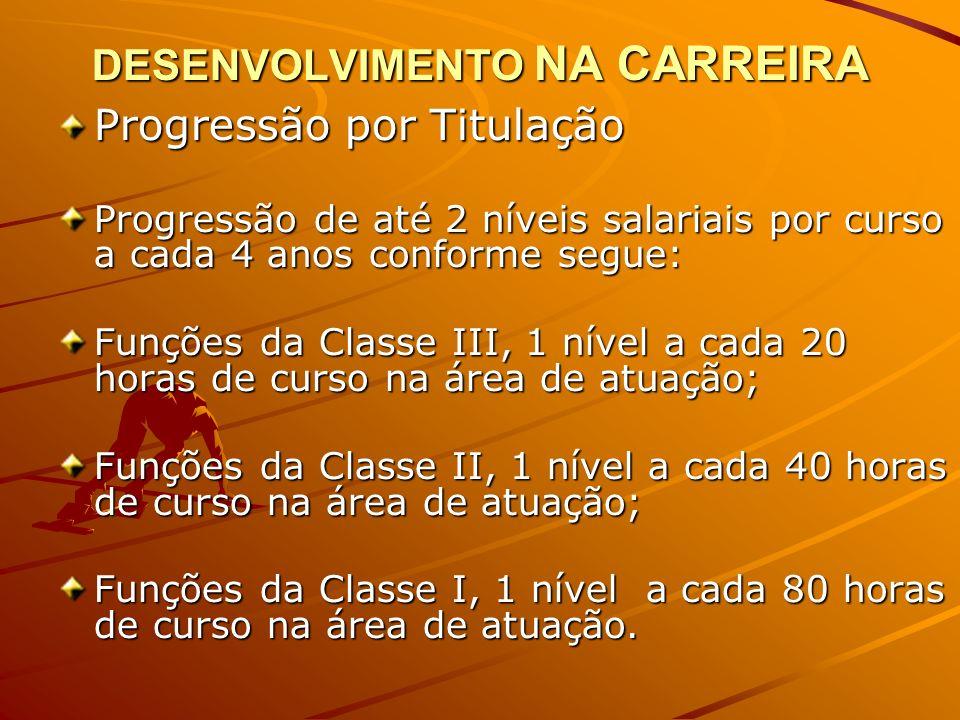 DESENVOLVIMENTO NA CARREIRA Progressão por Titulação Progressão de até 2 níveis salariais por curso a cada 4 anos conforme segue: Funções da Classe II