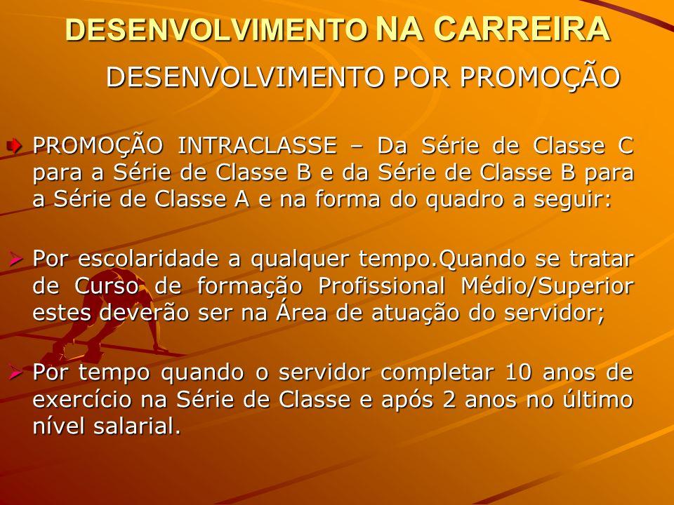 DESENVOLVIMENTO NA CARREIRA DESENVOLVIMENTO POR PROMOÇÃO DESENVOLVIMENTO POR PROMOÇÃO PROMOÇÃO INTRACLASSE – Da Série de Classe C para a Série de Clas