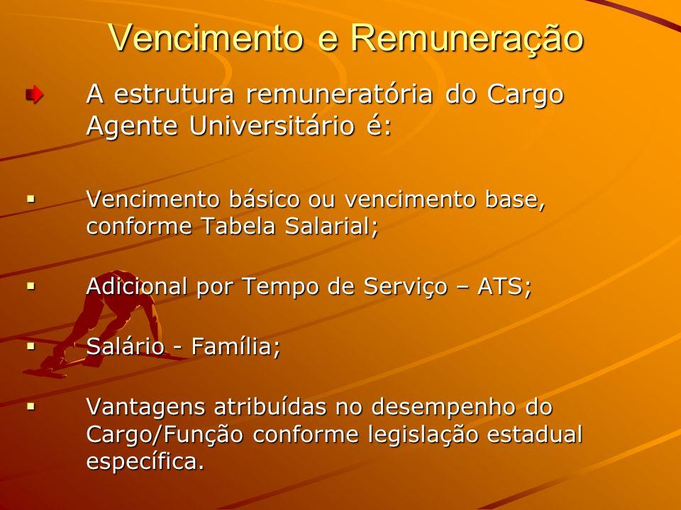 Vencimento e Remuneração Vencimento e Remuneração A estrutura remuneratória do Cargo Agente Universitário é: Vencimento básico ou vencimento base, con