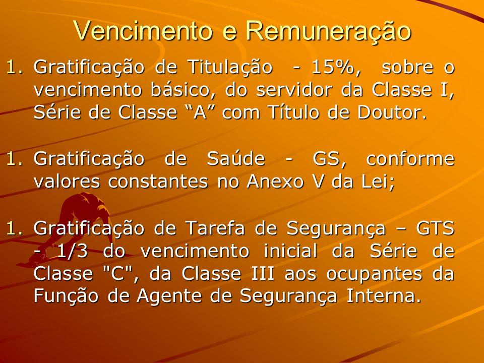 Vencimento e Remuneração 1.Gratificação de Titulação - 15%, sobre o vencimento básico, do servidor da Classe I, Série de Classe A com Título de Doutor.