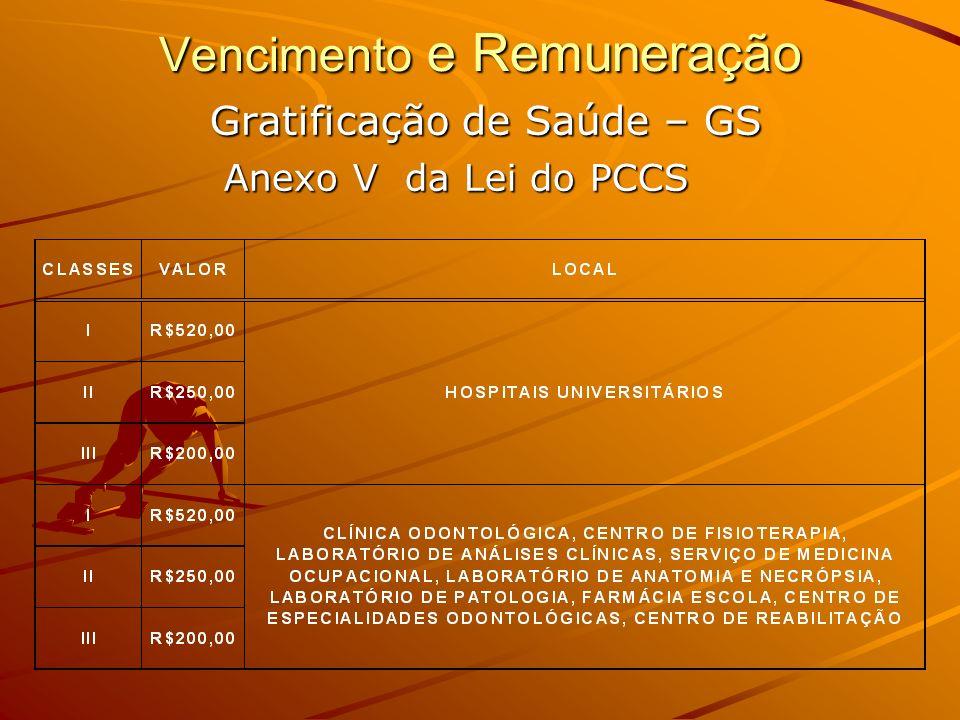 Vencimento e Remuneração Gratificação de Saúde – GS Gratificação de Saúde – GS Anexo V da Lei do PCCS