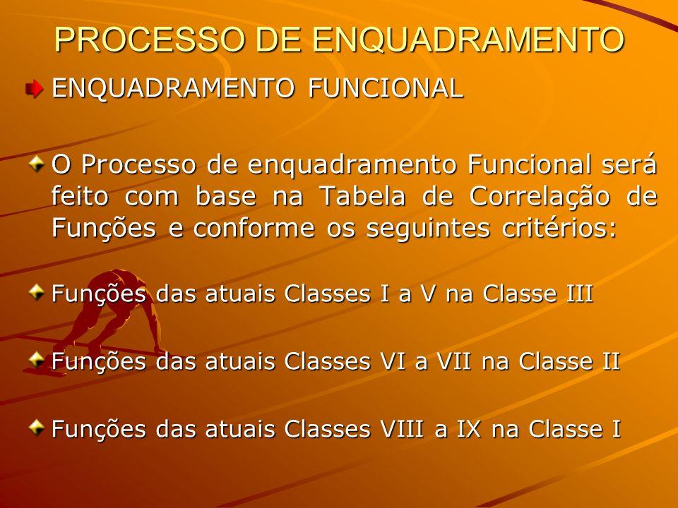 PROCESSO DE ENQUADRAMENTO ENQUADRAMENTO FUNCIONAL O Processo de enquadramento Funcional será feito com base na Tabela de Correlação de Funções e conforme os seguintes critérios: Funções das atuais Classes I a V na Classe III Funções das atuais Classes VI a VII na Classe II Funções das atuais Classes VIII a IX na Classe I