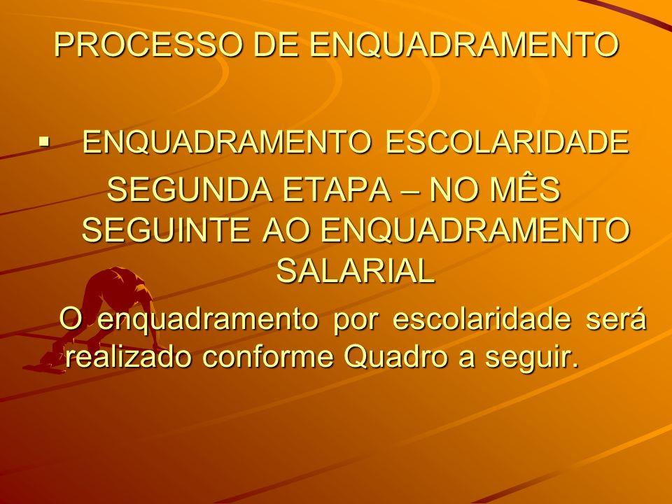 PROCESSO DE ENQUADRAMENTO ENQUADRAMENTO ESCOLARIDADE ENQUADRAMENTO ESCOLARIDADE SEGUNDA ETAPA – NO MÊS SEGUINTE AO ENQUADRAMENTO SALARIAL O enquadrame