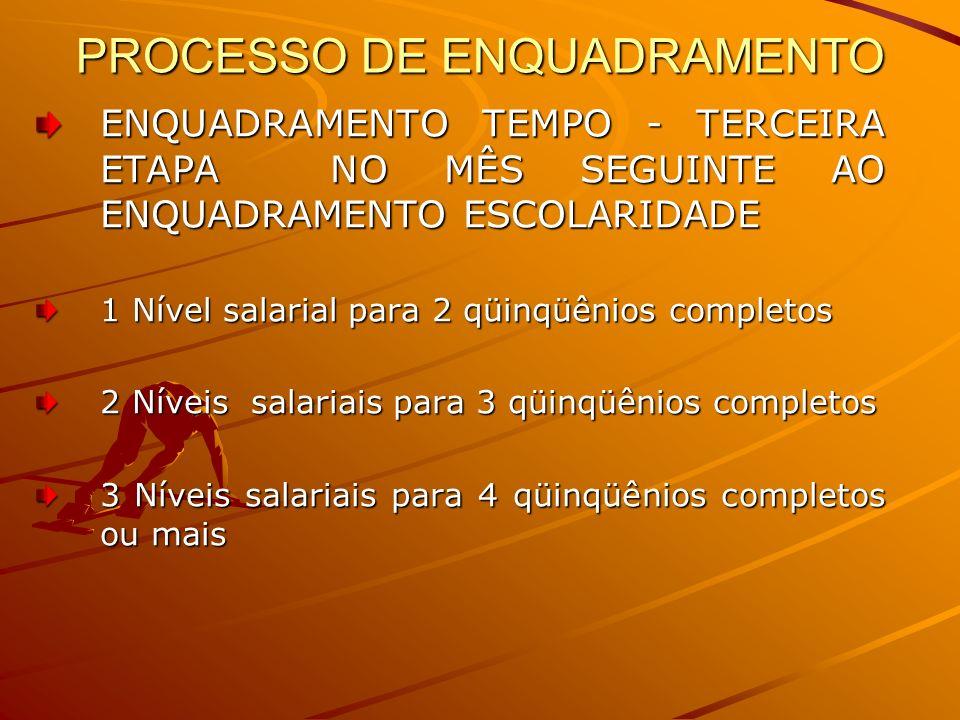PROCESSO DE ENQUADRAMENTO ENQUADRAMENTO TEMPO - TERCEIRA ETAPA NO MÊS SEGUINTE AO ENQUADRAMENTO ESCOLARIDADE 1 Nível salarial para 2 qüinqüênios completos 2 Níveis salariais para 3 qüinqüênios completos 3 Níveis salariais para 4 qüinqüênios completos ou mais