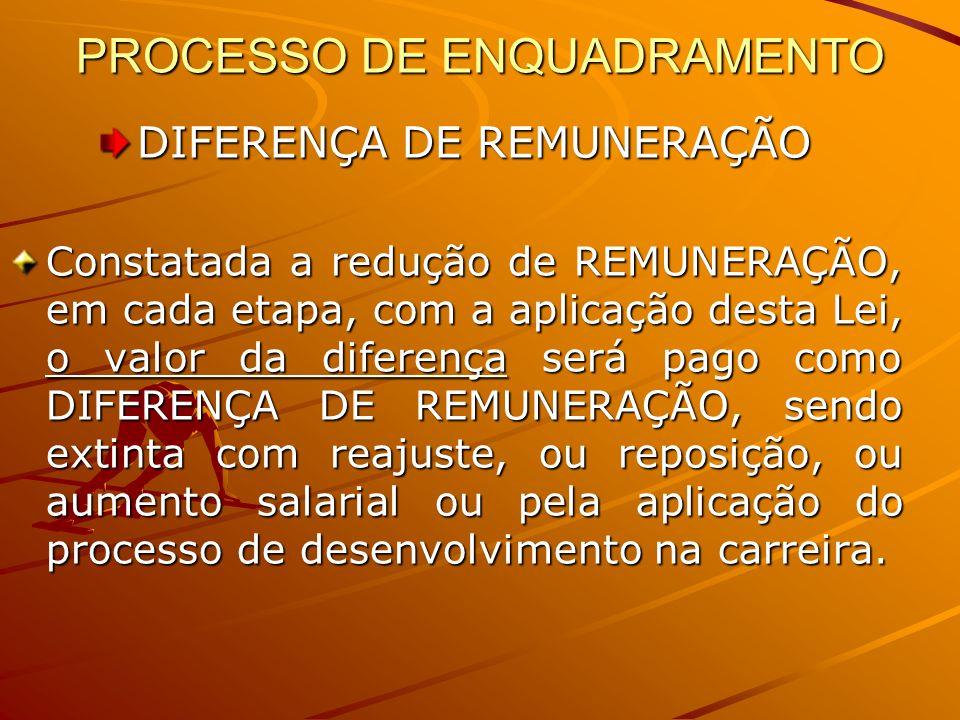 PROCESSO DE ENQUADRAMENTO DIFERENÇA DE REMUNERAÇÃO Constatada a redução de REMUNERAÇÃO, em cada etapa, com a aplicação desta Lei, o valor da diferença