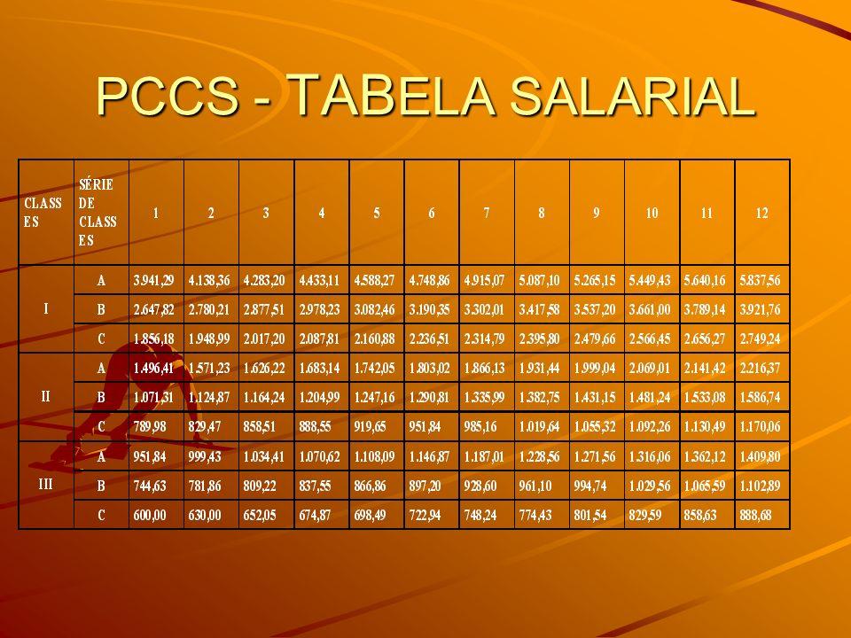 PCCS - TAB ELA SALARIAL
