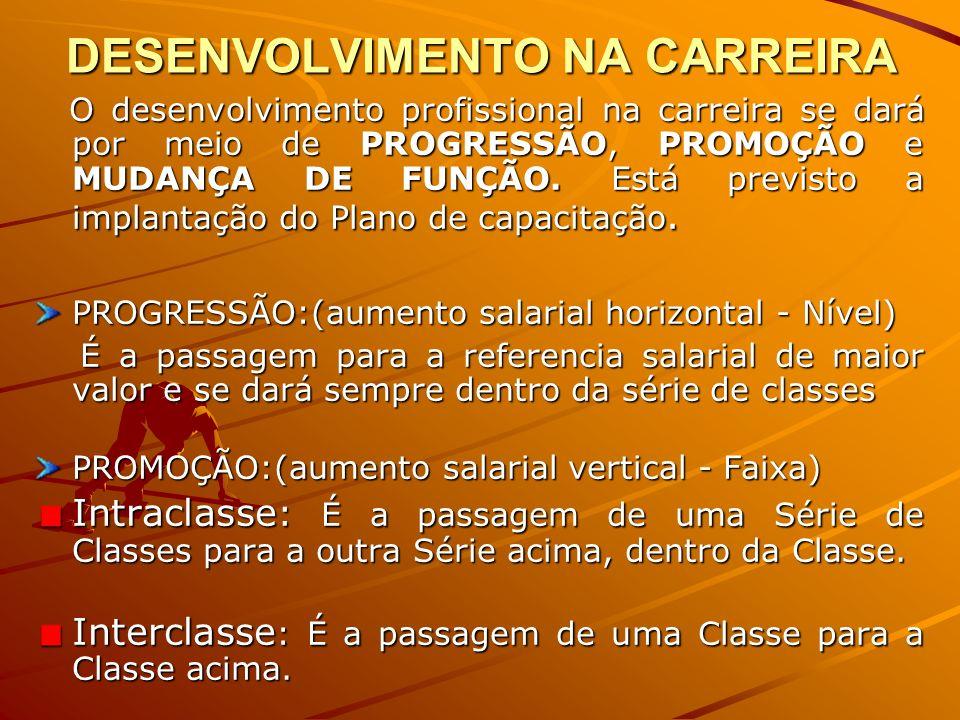 DESENVOLVIMENTO NA CARREIRA O desenvolvimento profissional na carreira se dará por meio de PROGRESSÃO, PROMOÇÃO e MUDANÇA DE FUNÇÃO.