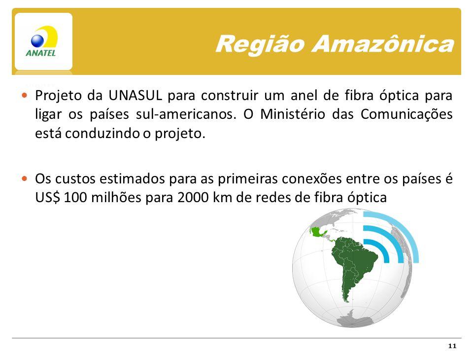 Região Amazônica Projeto da UNASUL para construir um anel de fibra óptica para ligar os países sul-americanos.