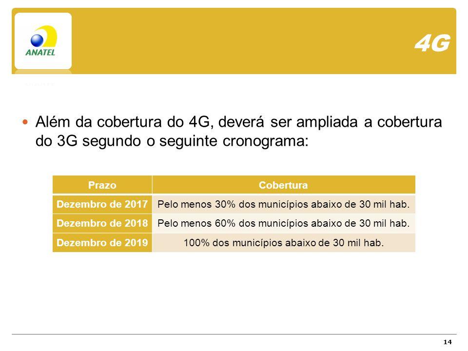 4G Além da cobertura do 4G, deverá ser ampliada a cobertura do 3G segundo o seguinte cronograma: 14 PrazoCobertura Dezembro de 2017Pelo menos 30% dos municípios abaixo de 30 mil hab.