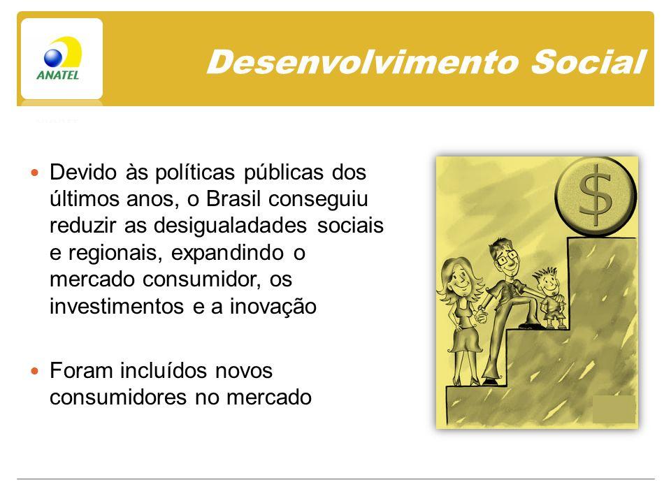 Desenvolvimento Social Devido às políticas públicas dos últimos anos, o Brasil conseguiu reduzir as desigualadades sociais e regionais, expandindo o mercado consumidor, os investimentos e a inovação Foram incluídos novos consumidores no mercado