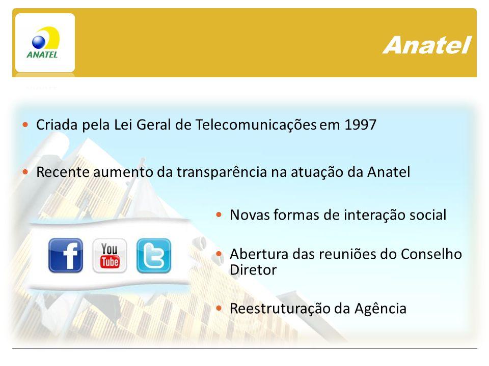Anatel Criada pela Lei Geral de Telecomunicações em 1997 Recente aumento da transparência na atuação da Anatel Novas formas de interação social Abertura das reuniões do Conselho Diretor Reestruturação da Agência