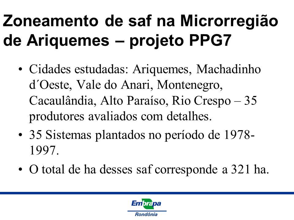 Zoneamento de saf na Microrregião de Ariquemes – projeto PPG7 Cidades estudadas: Ariquemes, Machadinho d´Oeste, Vale do Anari, Montenegro, Cacaulândia