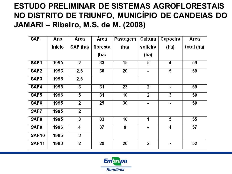 ESTUDO PRELIMINAR DE SISTEMAS AGROFLORESTAIS NO DISTRITO DE TRIUNFO, MUNICÍPIO DE CANDEIAS DO JAMARI – Ribeiro, M.S. de M. (2008)