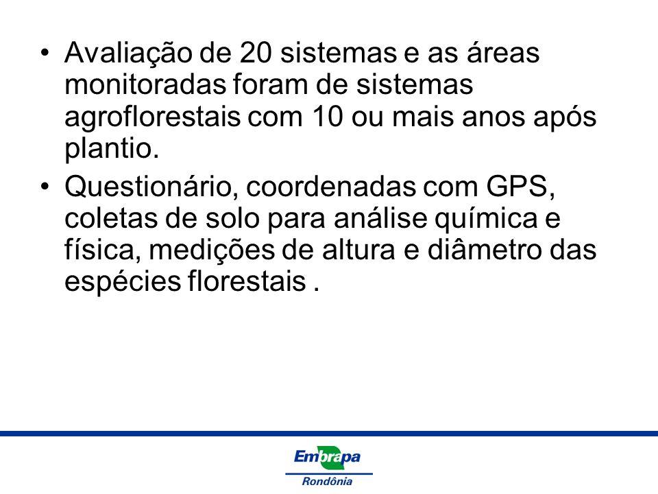 Avaliação de 20 sistemas e as áreas monitoradas foram de sistemas agroflorestais com 10 ou mais anos após plantio. Questionário, coordenadas com GPS,