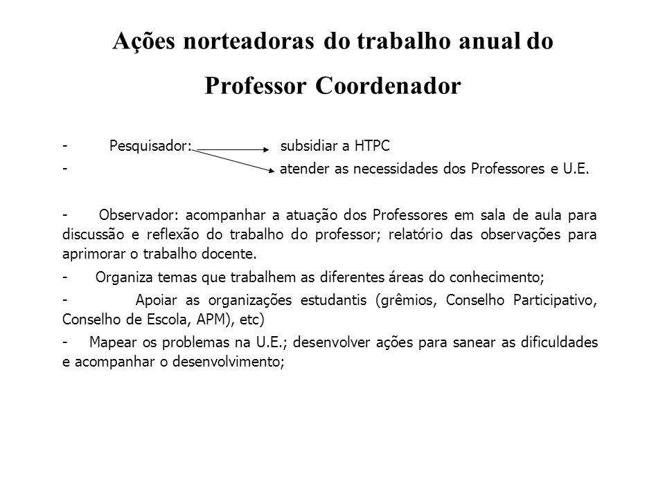 Ações norteadoras do trabalho anual do Professor Coordenador - Pesquisador: subsidiar a HTPC - atender as necessidades dos Professores e U.E. - Observ