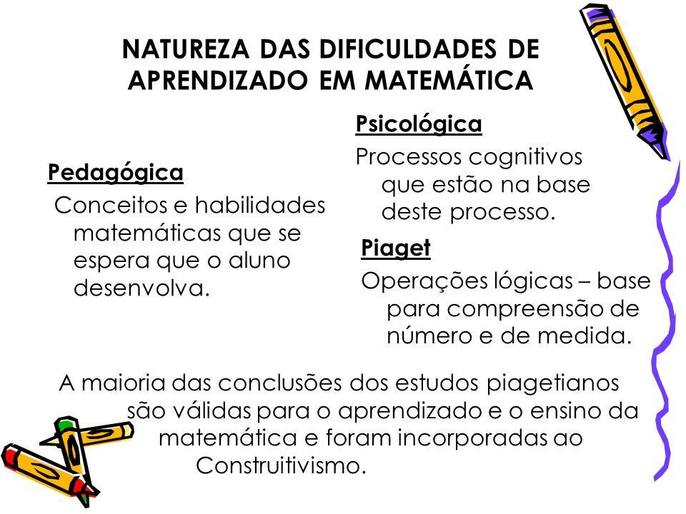 NATUREZA DAS DIFICULDADES DE APRENDIZADO EM MATEMÁTICA Pedagógica Conceitos e habilidades matemáticas que se espera que o aluno desenvolva. Psicológic