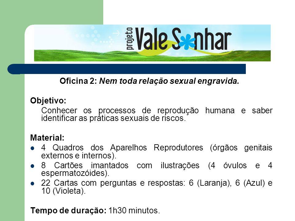 Oficina 2: Nem toda relação sexual engravida. Objetivo: Conhecer os processos de reprodução humana e saber identificar as práticas sexuais de riscos.