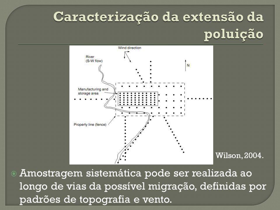 Amostragem sistemática pode ser realizada ao longo de vias da possível migração, definidas por padrões de topografia e vento.
