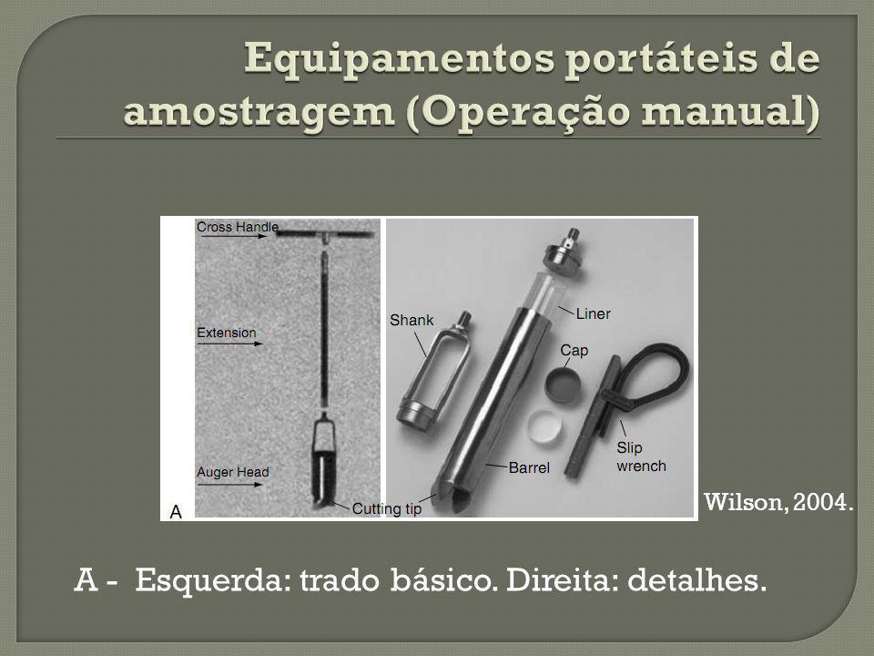 A - Esquerda: trado básico. Direita: detalhes. Wilson, 2004.