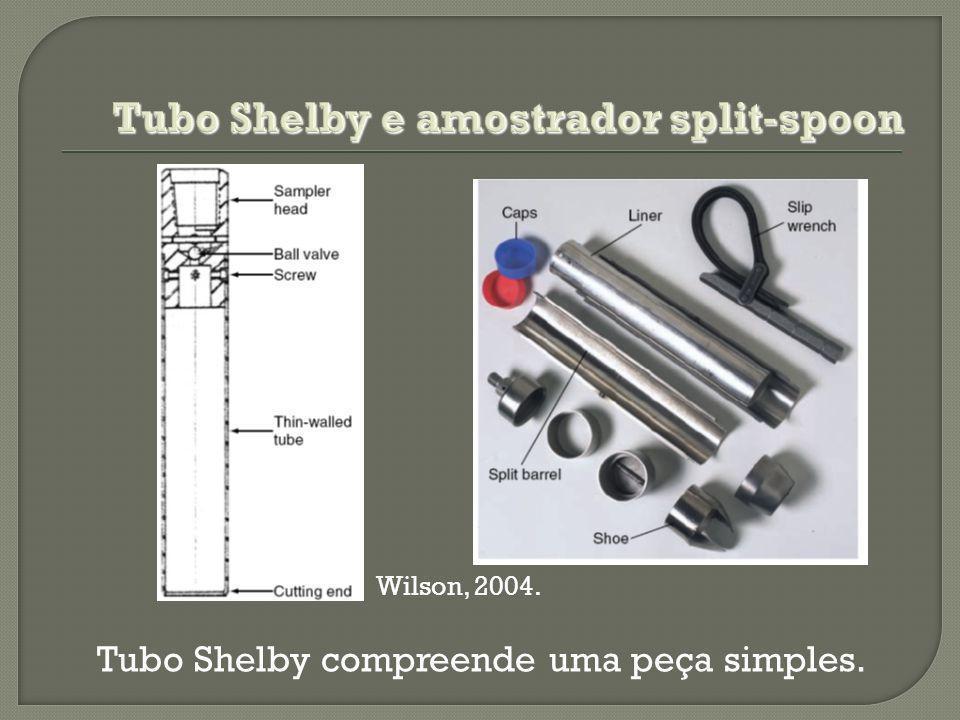 Tubo Shelby compreende uma peça simples. Wilson, 2004.
