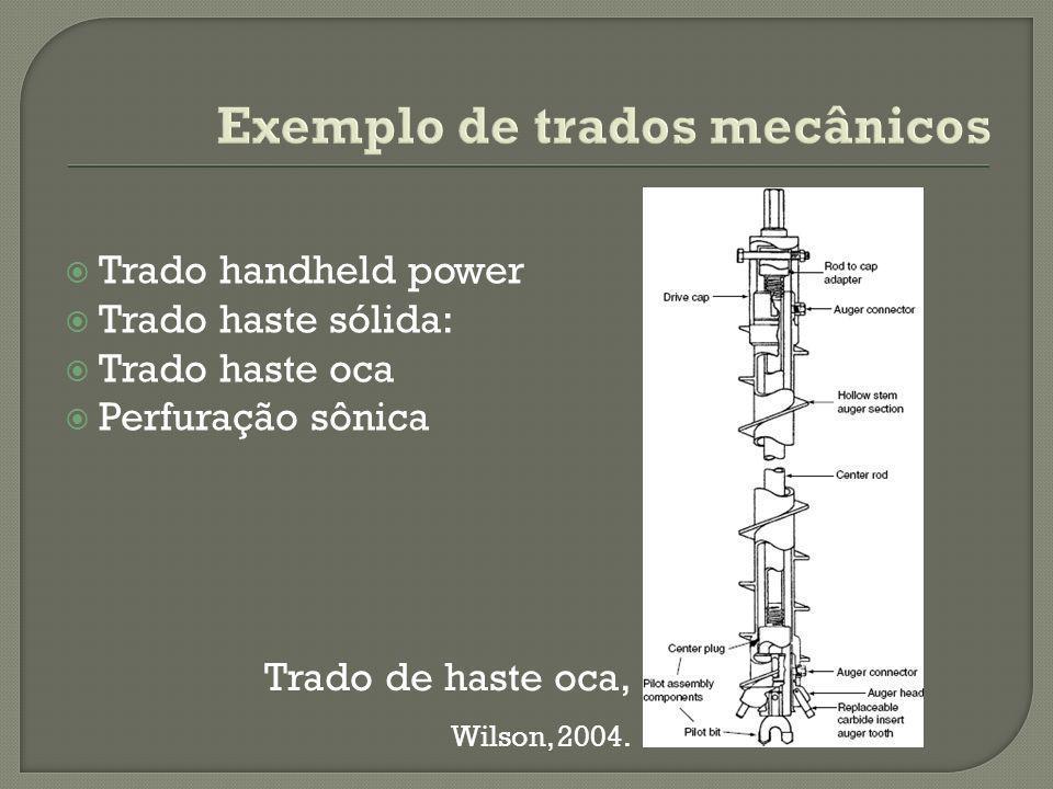 Exemplo de trados mecânicos Trado handheld power Trado haste sólida: Trado haste oca Perfuração sônica Trado de haste oca, Wilson, 2004.