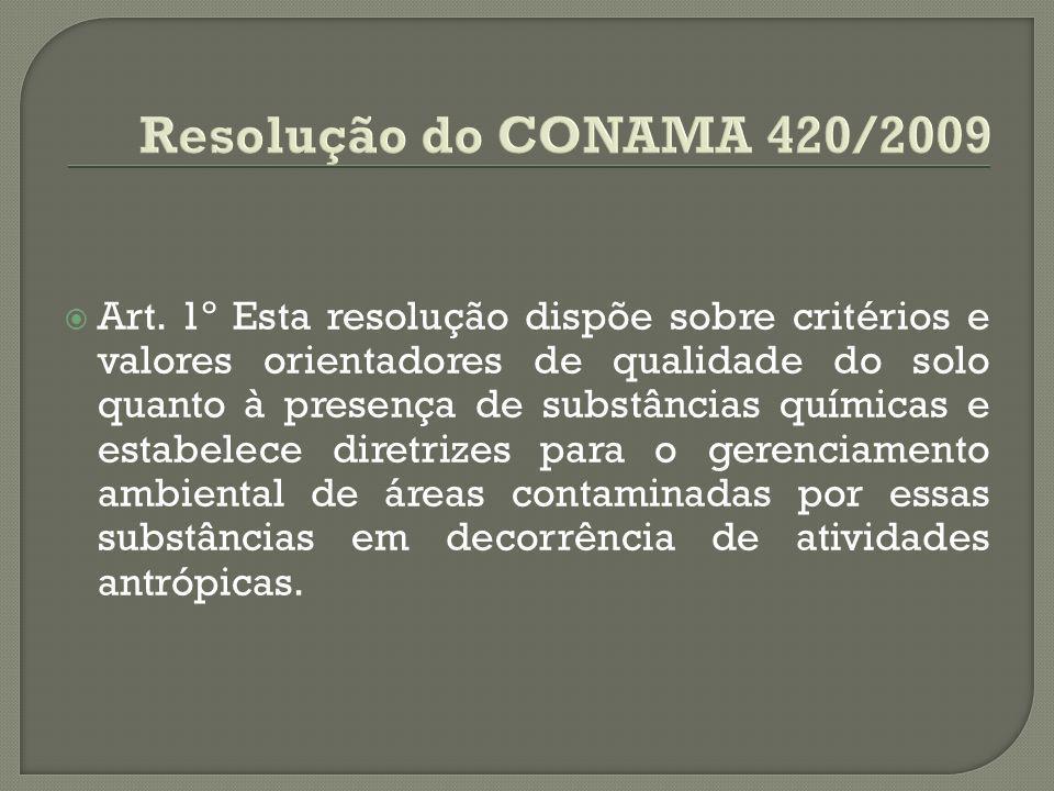 Resolução do CONAMA 420/2009 Art.