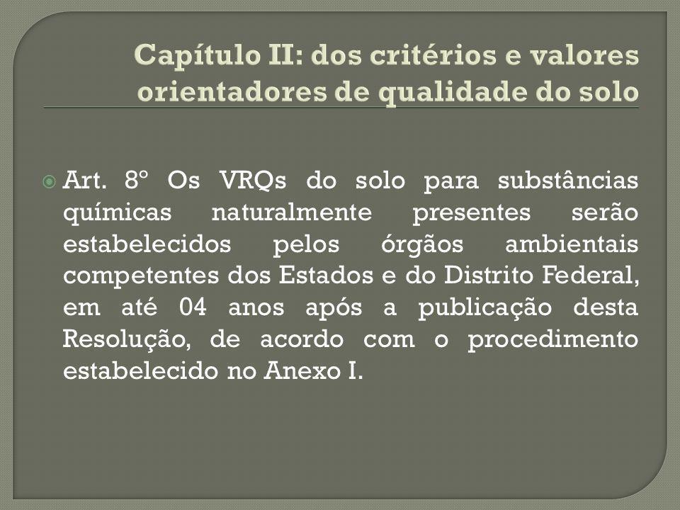 Capítulo II: dos critérios e valores orientadores de qualidade do solo Art.