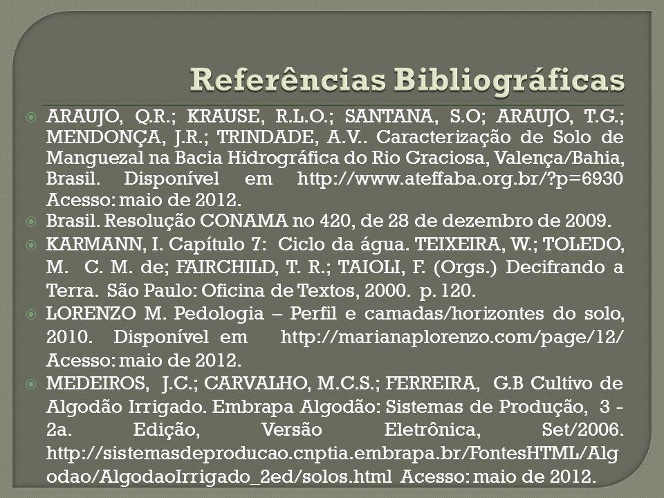 ARAUJO, Q.R.; KRAUSE, R.L.O.; SANTANA, S.O; ARAUJO, T.G.; MENDONÇA, J.R.; TRINDADE, A.V..