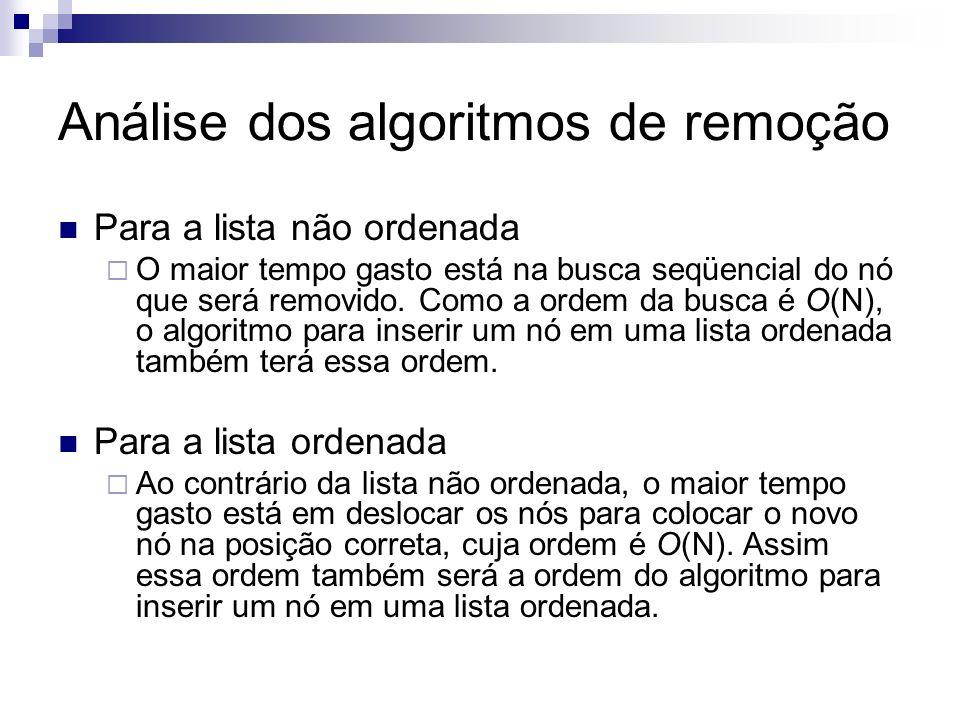 Análise dos algoritmos de remoção Para a lista não ordenada O maior tempo gasto está na busca seqüencial do nó que será removido. Como a ordem da busc