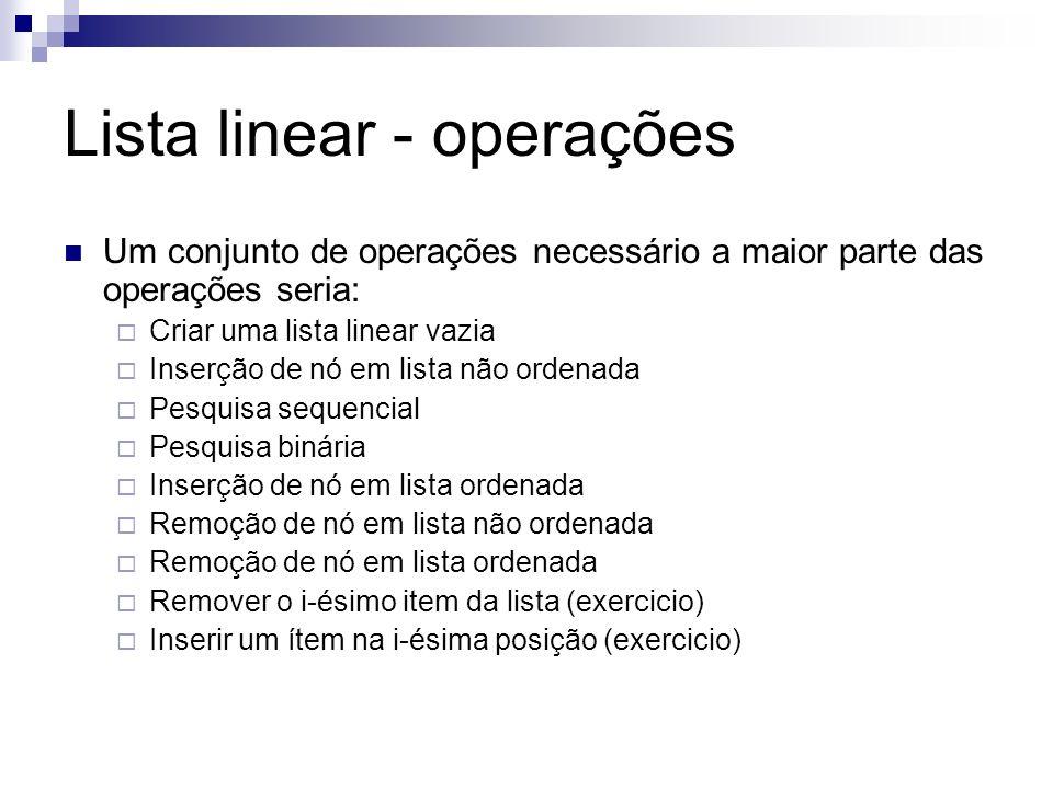 Lista linear - operações Um conjunto de operações necessário a maior parte das operações seria: Criar uma lista linear vazia Inserção de nó em lista n