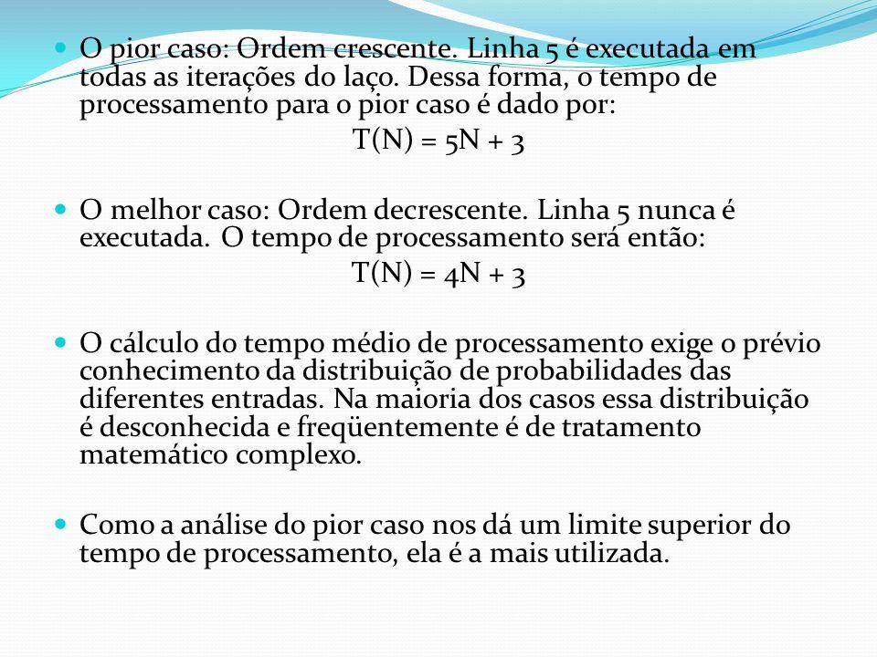 O pior caso: Ordem crescente. Linha 5 é executada em todas as iterações do laço. Dessa forma, o tempo de processamento para o pior caso é dado por: T(