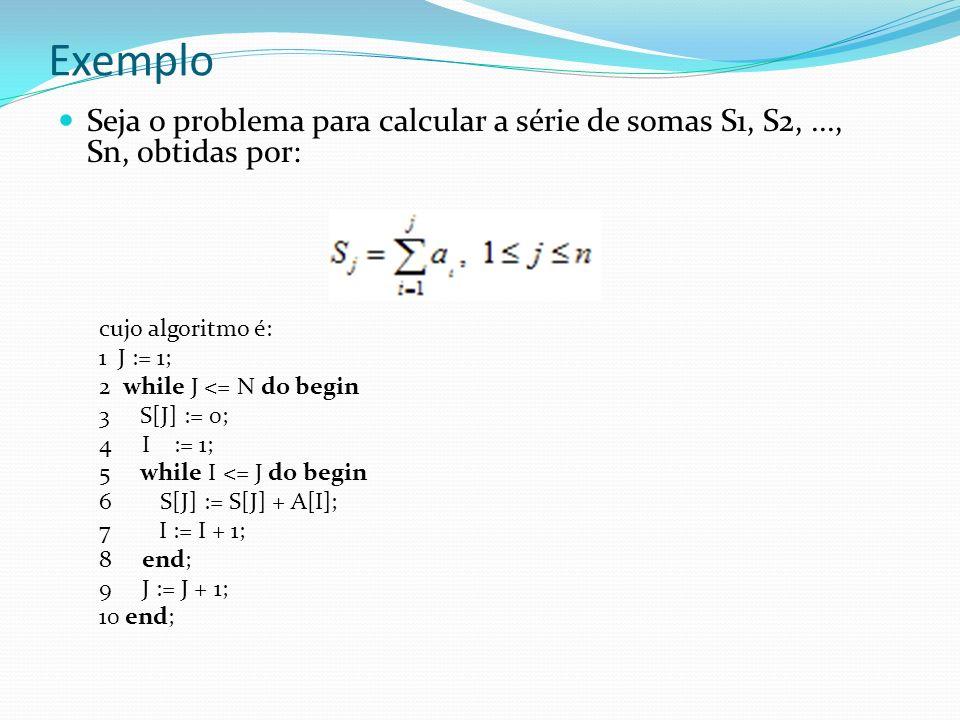 Exemplo Seja o problema para calcular a série de somas S1, S2,..., Sn, obtidas por: cujo algoritmo é: 1 J := 1; 2 while J <= N do begin 3 S[J] := 0; 4