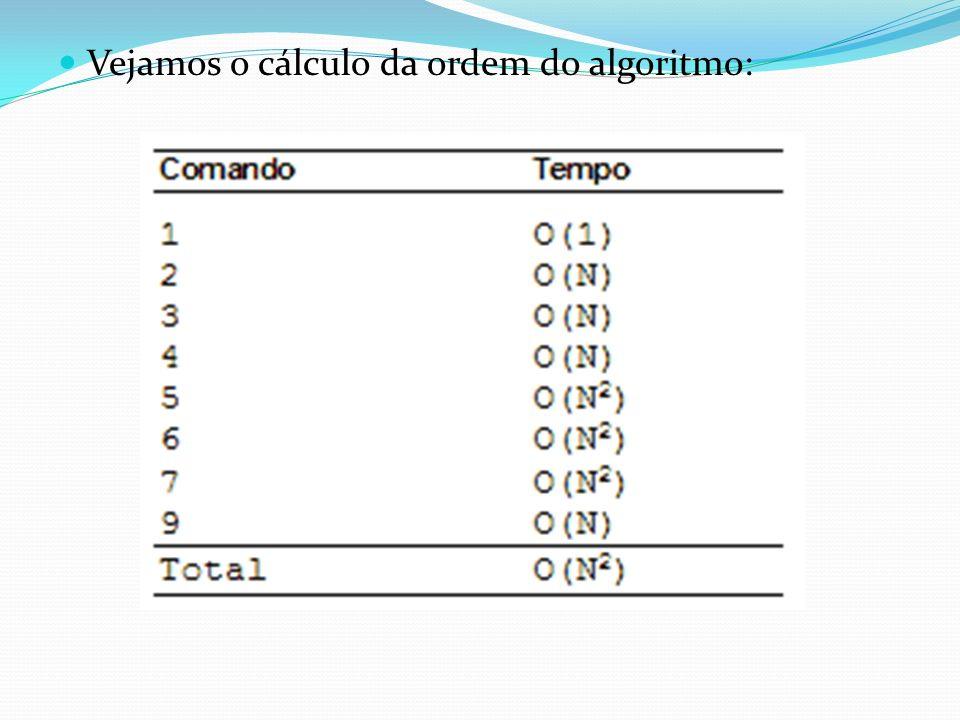 Vejamos o cálculo da ordem do algoritmo: