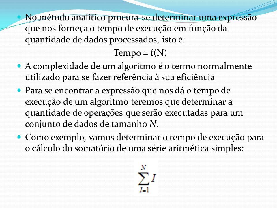 1 I := 1; 2 Soma := 0; 3 while I <= N do begin 4 Soma := Soma + I; 5 I := I + 1; 6 end; Na análise do programa acima vamos considerar que os tempos necessários para realizar as operações de atribuição, comparação e adição são dados por T:=, T<= e T+, respectivamente.