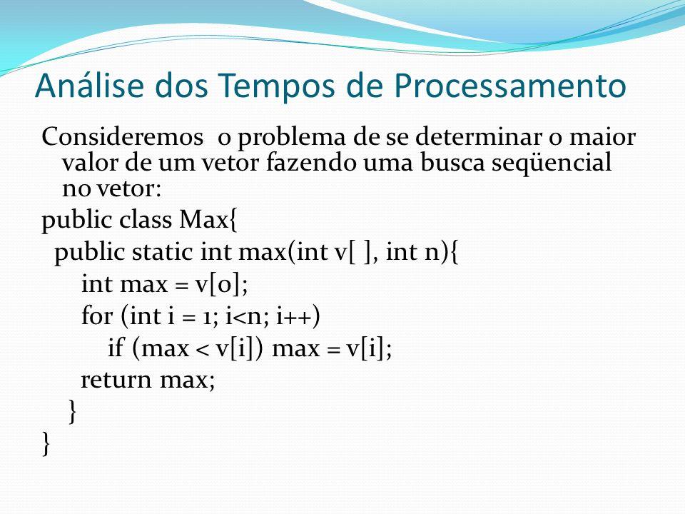 Tempos de processamento do melhor caso, do pior caso e do caso médio Consideremos o problema de se determinar o maior valor de um vetor fazendo uma busca seqüencial no vetor: 1 max = A[0]; 2 i = 0; 3 while (i < N) { 4 if (A[i] > max) 5 max = A[i]; 6 i = i + 1; }