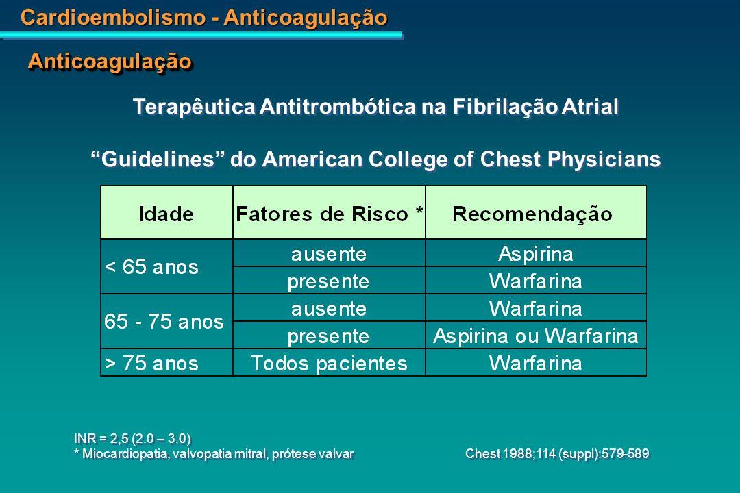 Cardioembolismo - Anticoagulação AnticoagulaçãoAnticoagulação Interação com Medicamentos Interação com Bebidas e Alimentos Controle da Anticoagulação Cuidados Especiais no uso do Anticoagulante Oral