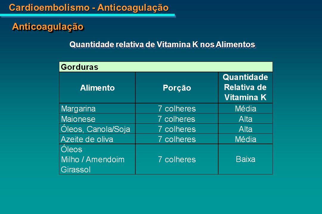 Cardioembolismo - Anticoagulação AnticoagulaçãoAnticoagulação Quantidade relativa de Vitamina K nos Alimentos