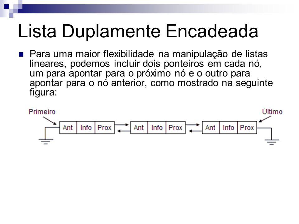 Lista Duplamente Encadeada Para uma maior flexibilidade na manipulação de listas lineares, podemos incluir dois ponteiros em cada nó, um para apontar para o próximo nó e o outro para apontar para o nó anterior, como mostrado na seguinte figura:
