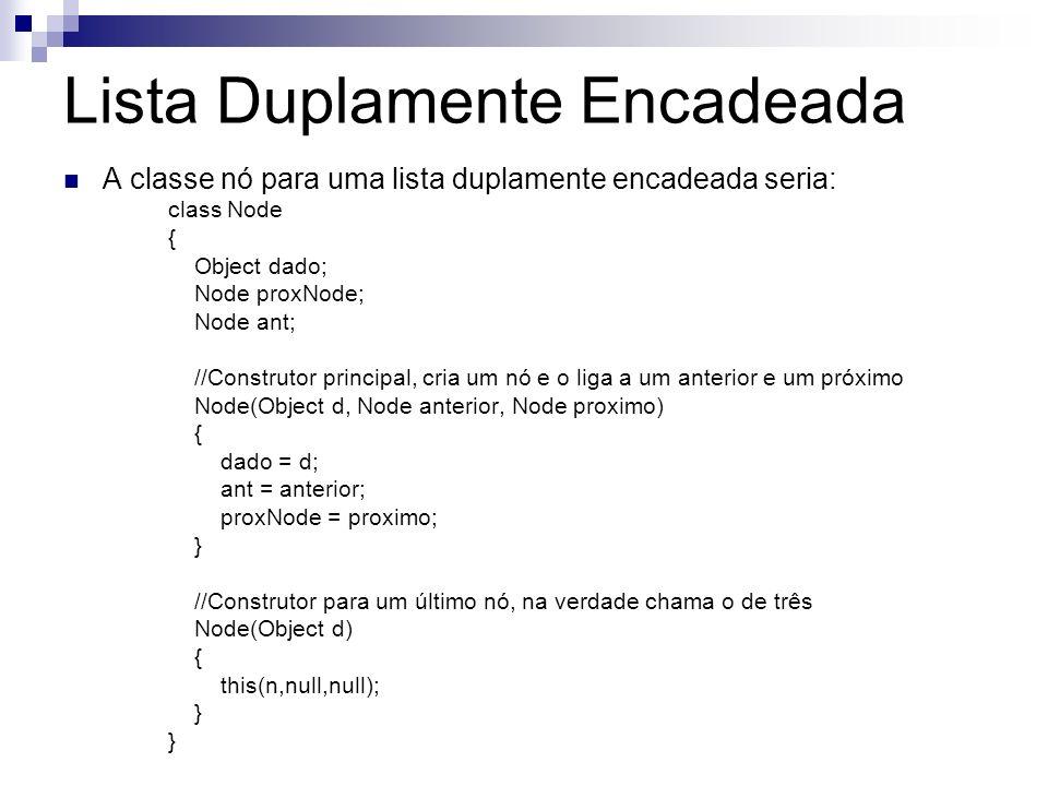Lista Duplamente Encadeada A classe nó para uma lista duplamente encadeada seria: class Node { Object dado; Node proxNode; Node ant; //Construtor principal, cria um nó e o liga a um anterior e um próximo Node(Object d, Node anterior, Node proximo) { dado = d; ant = anterior; proxNode = proximo; } //Construtor para um último nó, na verdade chama o de três Node(Object d) { this(n,null,null); }