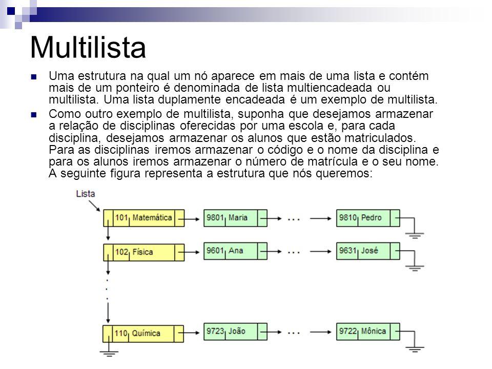 Multilista Uma estrutura na qual um nó aparece em mais de uma lista e contém mais de um ponteiro é denominada de lista multiencadeada ou multilista.
