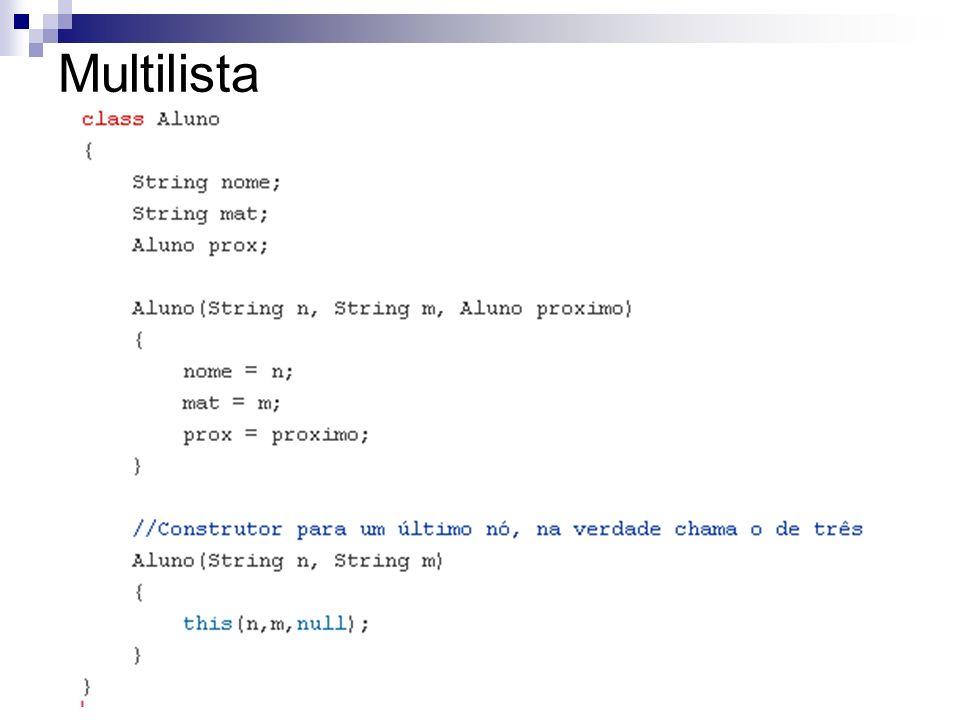 Multilista