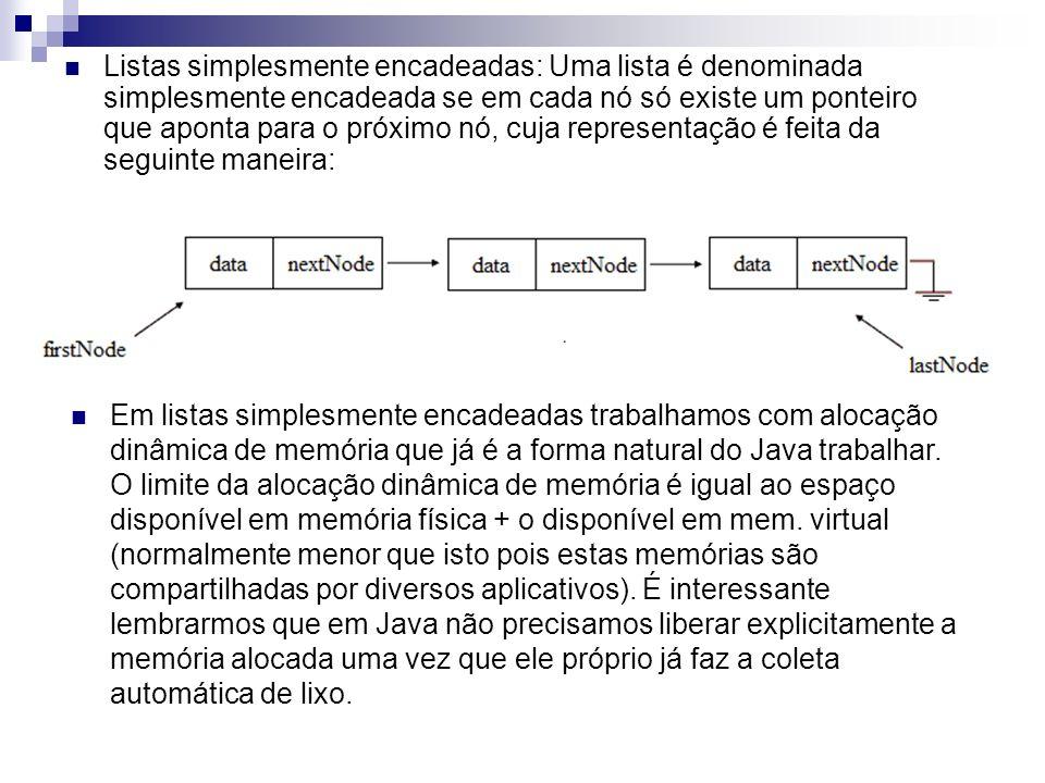 Listas simplesmente encadeadas: Uma lista é denominada simplesmente encadeada se em cada nó só existe um ponteiro que aponta para o próximo nó, cuja representação é feita da seguinte maneira: Em listas simplesmente encadeadas trabalhamos com alocação dinâmica de memória que já é a forma natural do Java trabalhar.