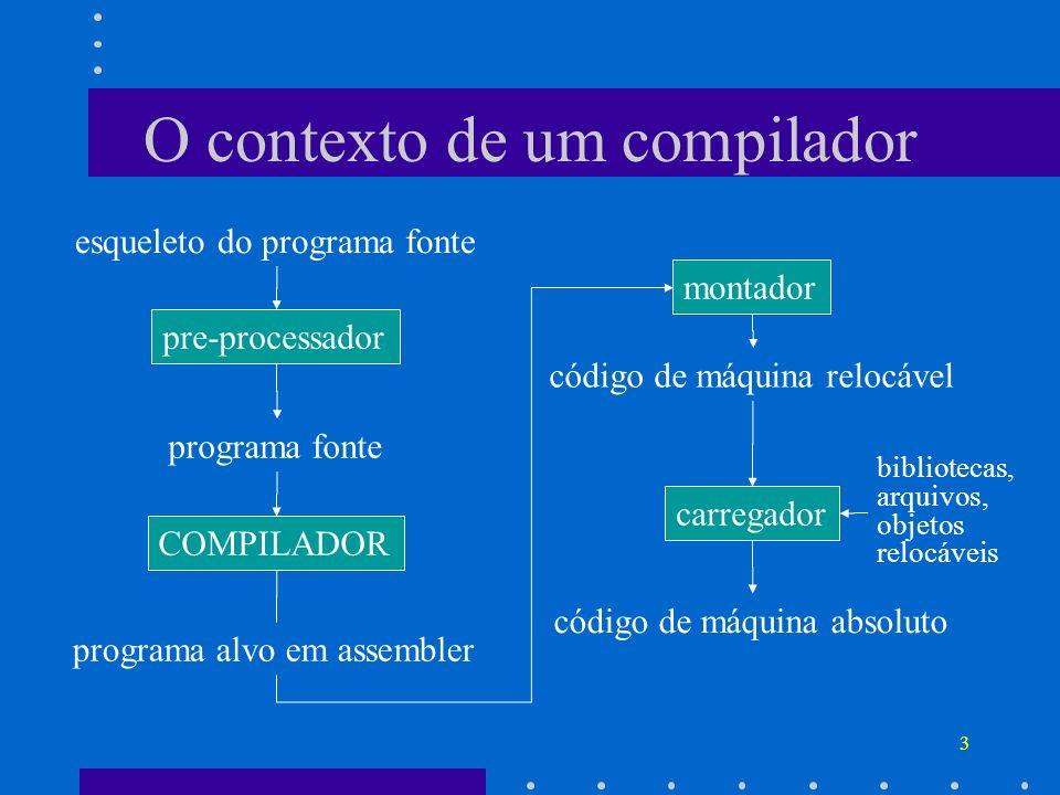 3 esqueleto do programa fonte pre-processador programa fonte COMPILADOR programa alvo em assembler montador código de máquina relocável carregador cód