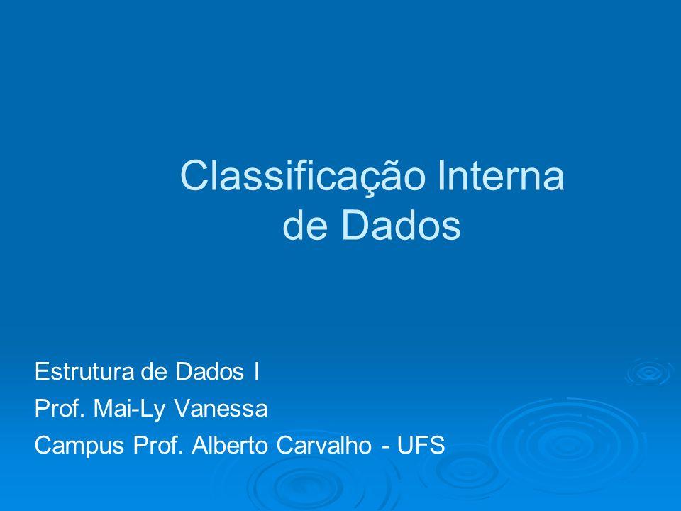 Classificação Interna de Dados Estrutura de Dados I Prof. Mai-Ly Vanessa Campus Prof. Alberto Carvalho - UFS