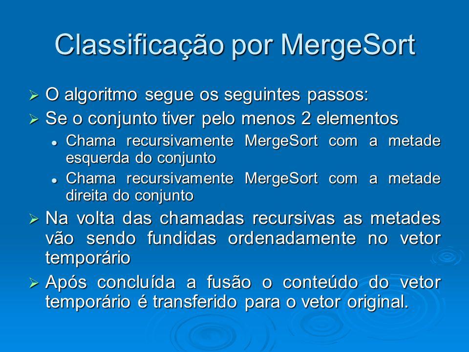Classificação por MergeSort O algoritmo segue os seguintes passos: O algoritmo segue os seguintes passos: Se o conjunto tiver pelo menos 2 elementos Se o conjunto tiver pelo menos 2 elementos Chama recursivamente MergeSort com a metade esquerda do conjunto Chama recursivamente MergeSort com a metade esquerda do conjunto Chama recursivamente MergeSort com a metade direita do conjunto Chama recursivamente MergeSort com a metade direita do conjunto Na volta das chamadas recursivas as metades vão sendo fundidas ordenadamente no vetor temporário Na volta das chamadas recursivas as metades vão sendo fundidas ordenadamente no vetor temporário Após concluída a fusão o conteúdo do vetor temporário é transferido para o vetor original.