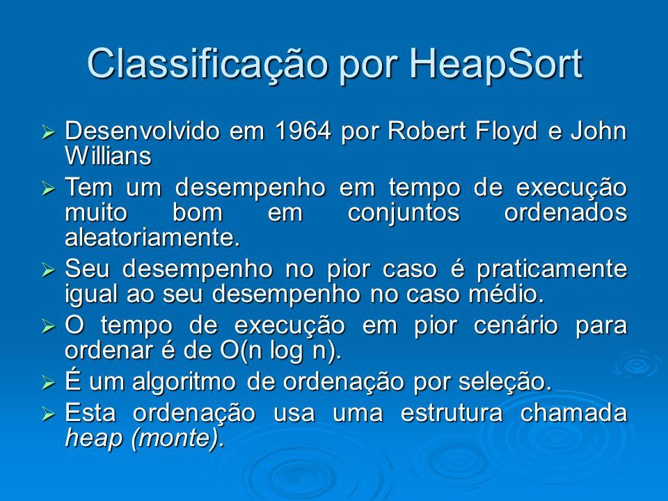 Classificação por HeapSort Desenvolvido em 1964 por Robert Floyd e John Willians Desenvolvido em 1964 por Robert Floyd e John Willians Tem um desempenho em tempo de execução muito bom em conjuntos ordenados aleatoriamente.