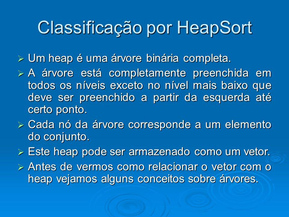 Classificação por HeapSort Um heap é uma árvore binária completa. Um heap é uma árvore binária completa. A árvore está completamente preenchida em tod