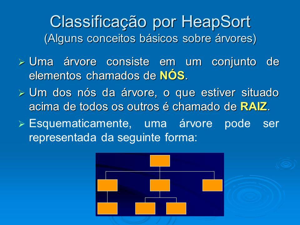 Classificação por HeapSort (Alguns conceitos básicos sobre árvores) Uma árvore consiste em um conjunto de elementos chamados de NÓS. Uma árvore consis
